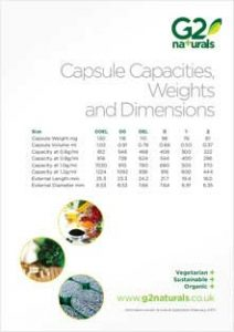 Capsule Technical data