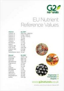 EU Reference Values